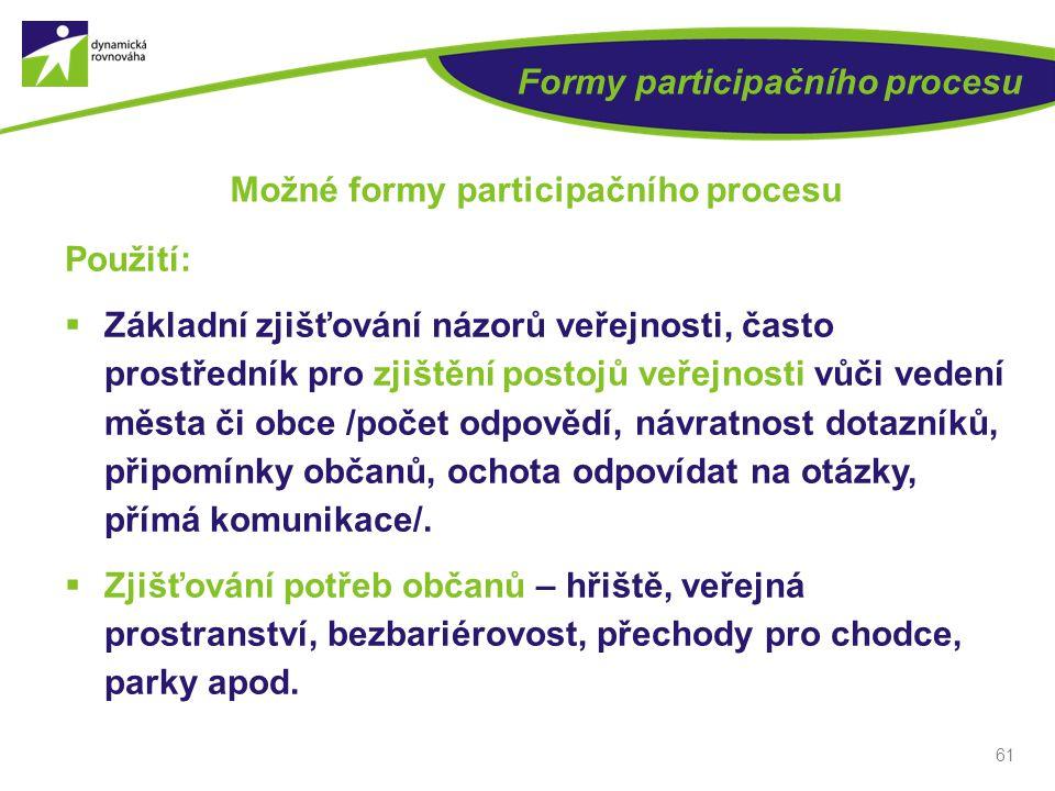 Formy participačního procesu