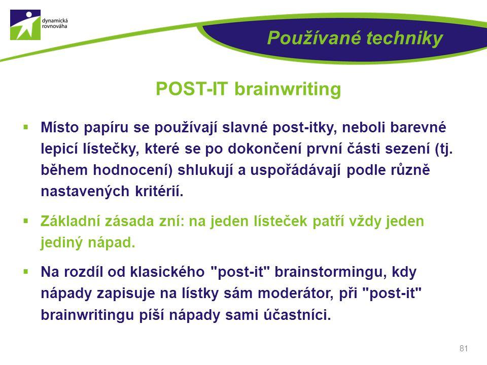 POST-IT brainwriting Používané techniky
