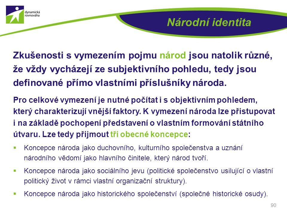 Národní identita