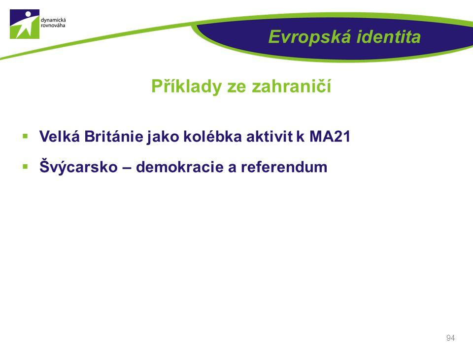 Příklady ze zahraničí Evropská identita