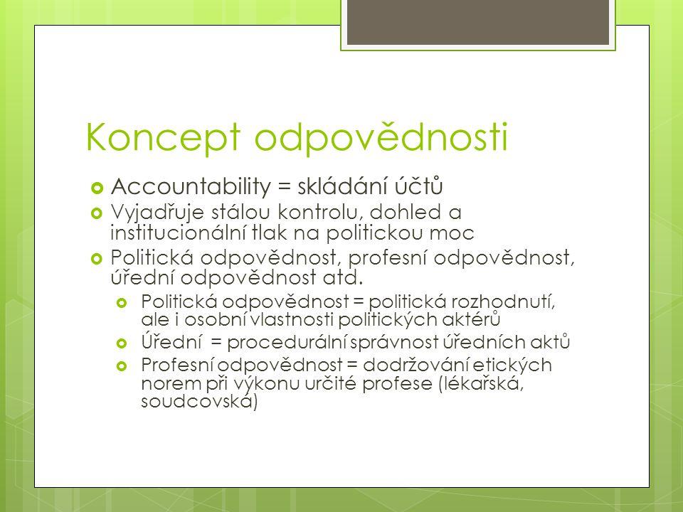 Koncept odpovědnosti Accountability = skládání účtů