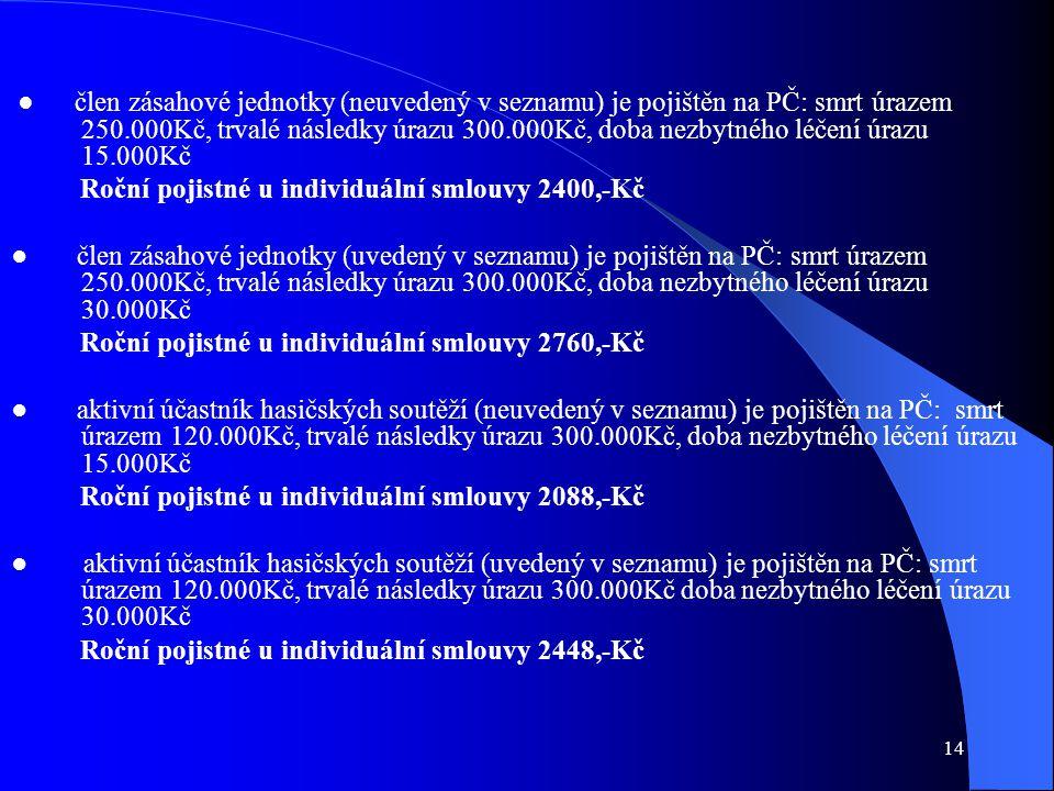 Roční pojistné u individuální smlouvy 2400,-Kč