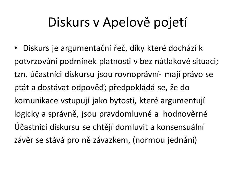 Diskurs v Apelově pojetí