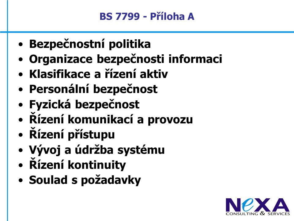 Bezpečnostní politika Organizace bezpečnosti informaci