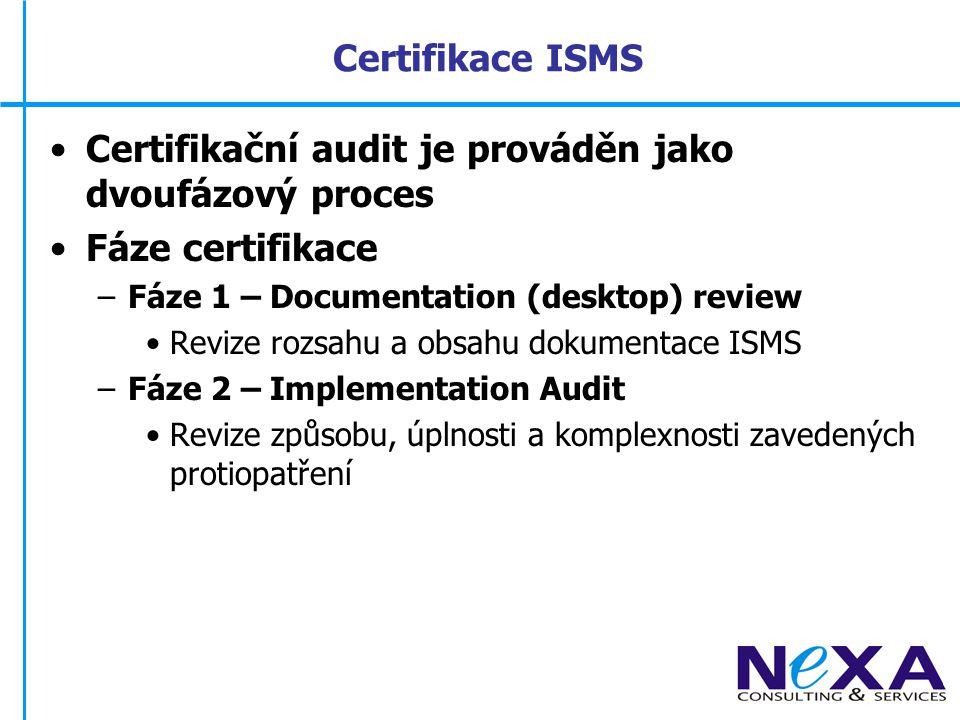 Certifikační audit je prováděn jako dvoufázový proces Fáze certifikace