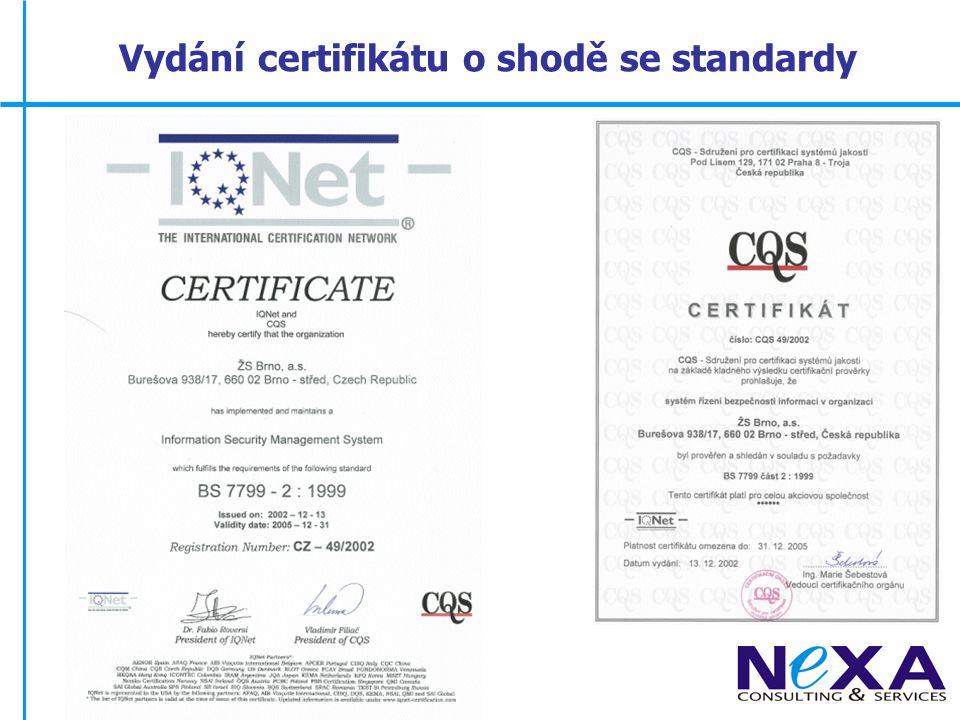 Vydání certifikátu o shodě se standardy