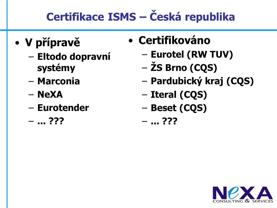 Certifikace ISMS – Česká republika