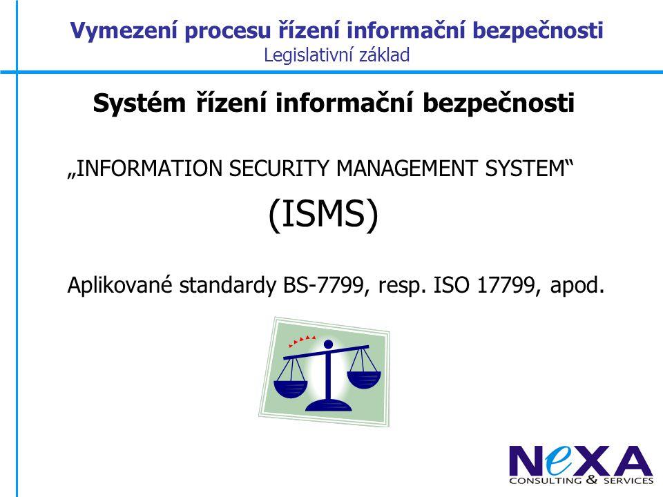 Vymezení procesu řízení informační bezpečnosti Legislativní základ