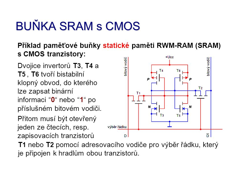 BUŇKA SRAM s CMOS Příklad paměťové buňky statické paměti RWM-RAM (SRAM) s CMOS tranzistory: