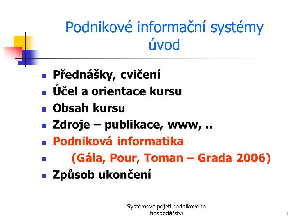 Podnikové informační systémy úvod