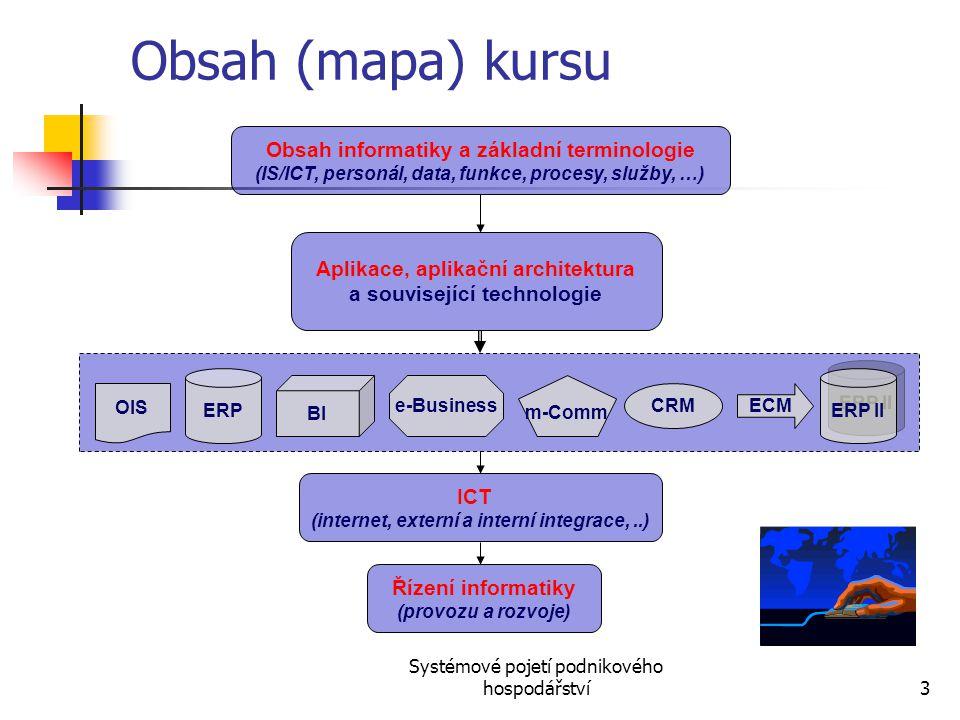 Obsah (mapa) kursu Obsah informatiky a základní terminologie