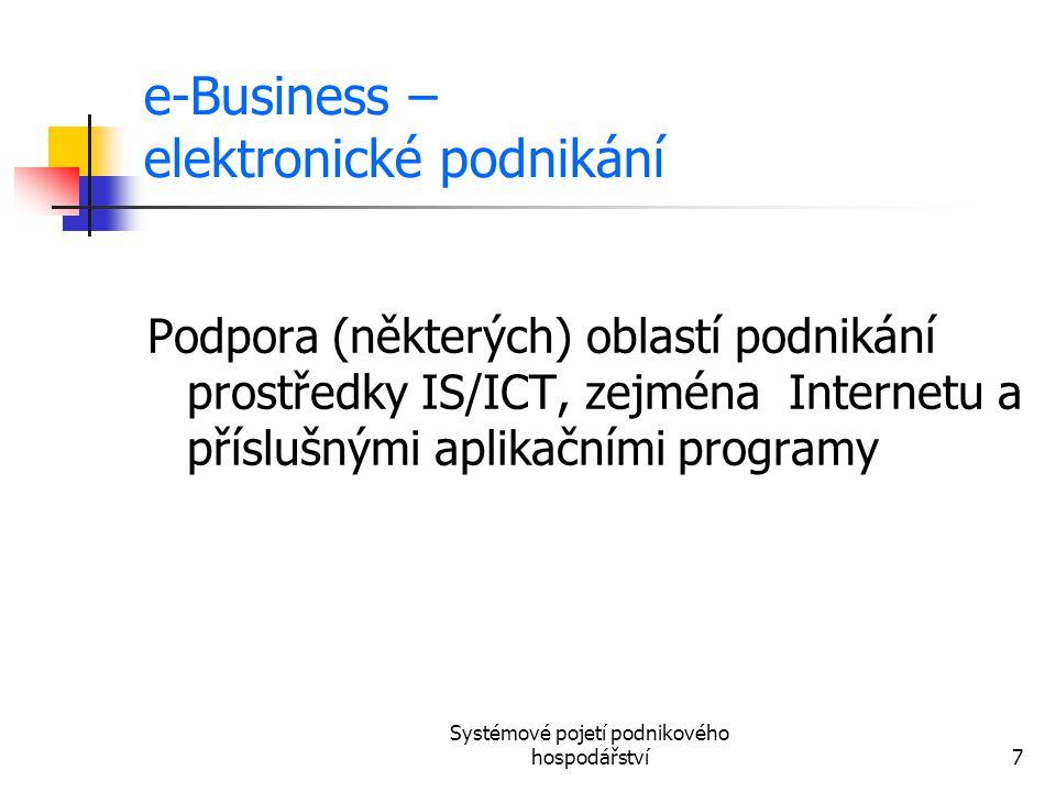 e-Business – elektronické podnikání