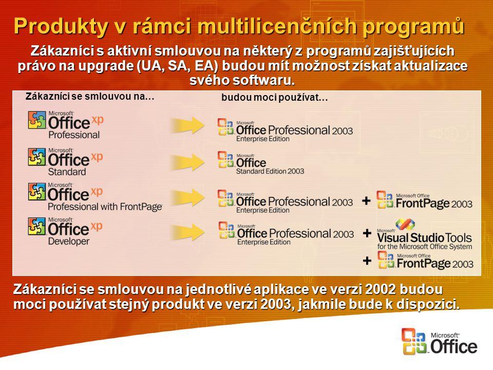 Produkty v rámci multilicenčních programů