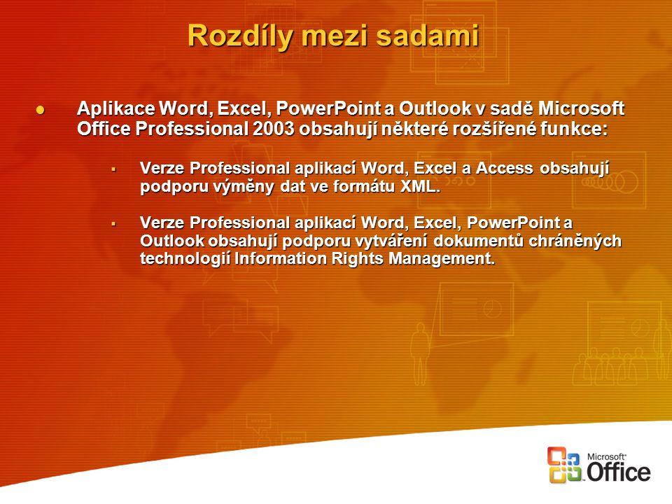 Rozdíly mezi sadami Aplikace Word, Excel, PowerPoint a Outlook v sadě Microsoft Office Professional 2003 obsahují některé rozšířené funkce: