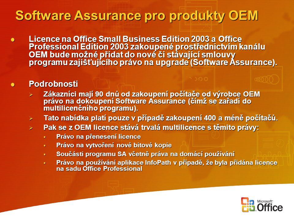 Software Assurance pro produkty OEM