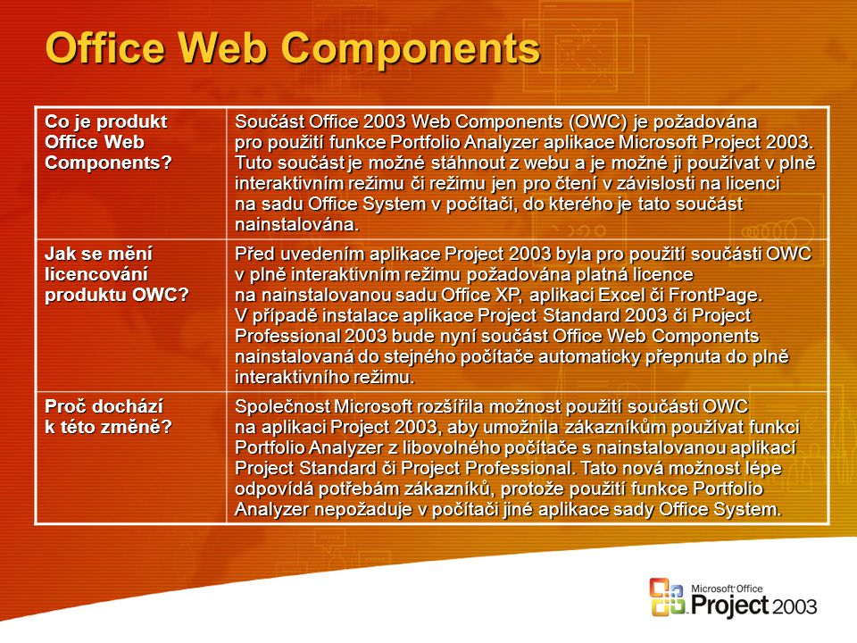 Office Web Components Co je produkt Office Web Components