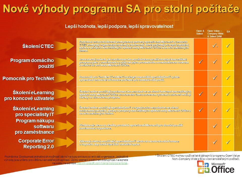 Nové výhody programu SA pro stolní počítače