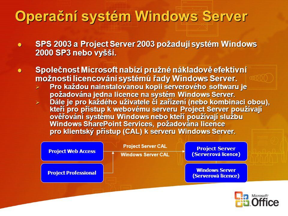 Operační systém Windows Server