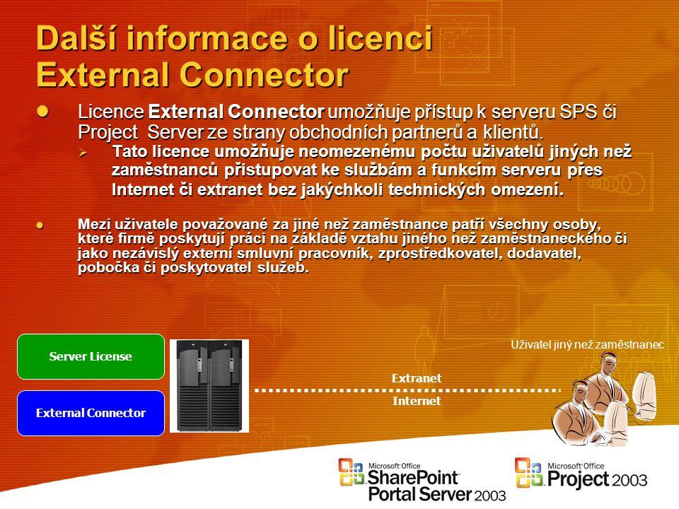 Další informace o licenci External Connector