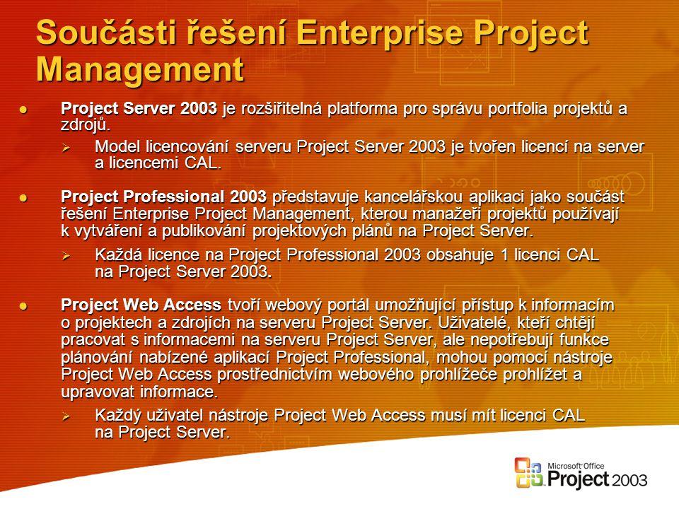Součásti řešení Enterprise Project Management
