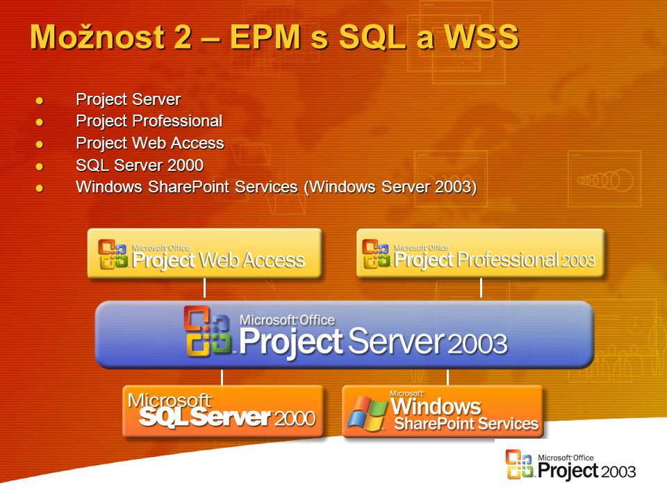 Možnost 2 – EPM s SQL a WSS Project Server Project Professional