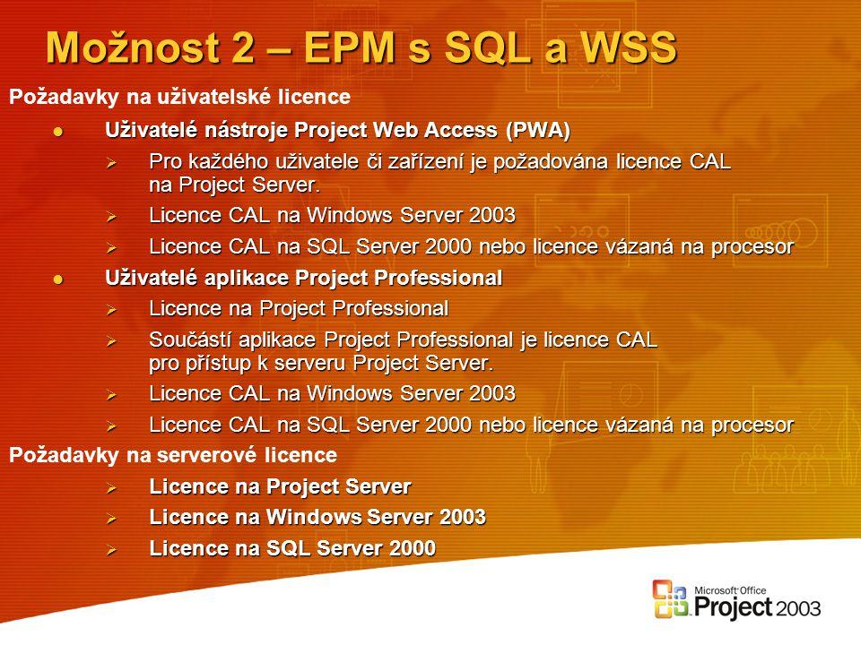 Možnost 2 – EPM s SQL a WSS Požadavky na uživatelské licence