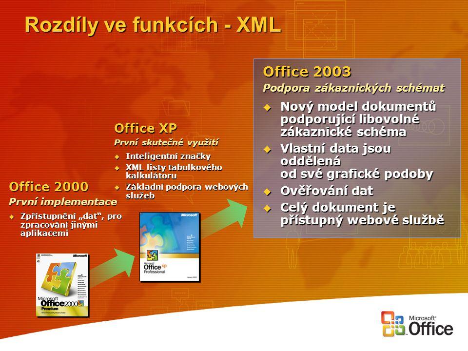 Rozdíly ve funkcích - XML