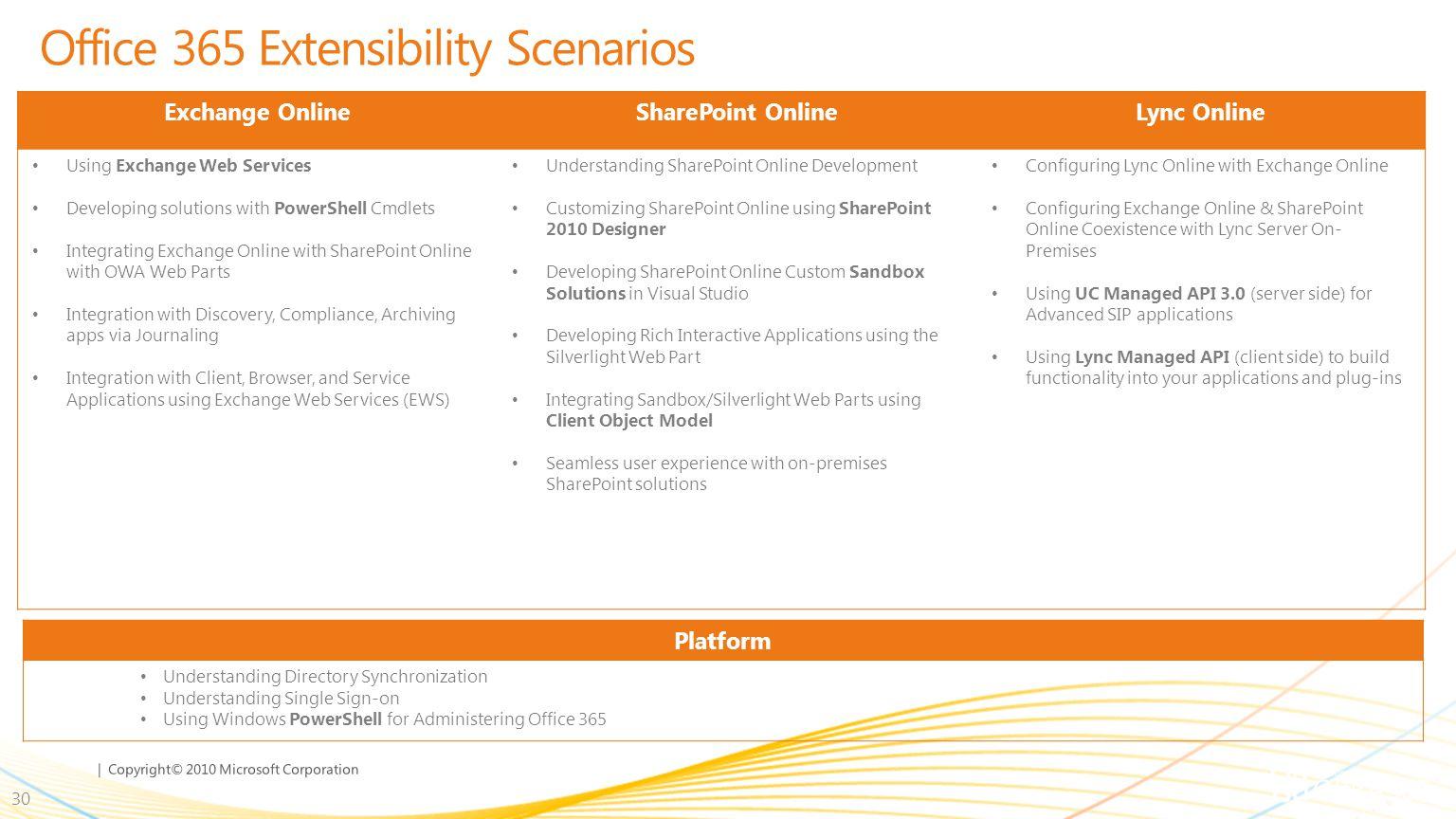 Office 365 Extensibility Scenarios