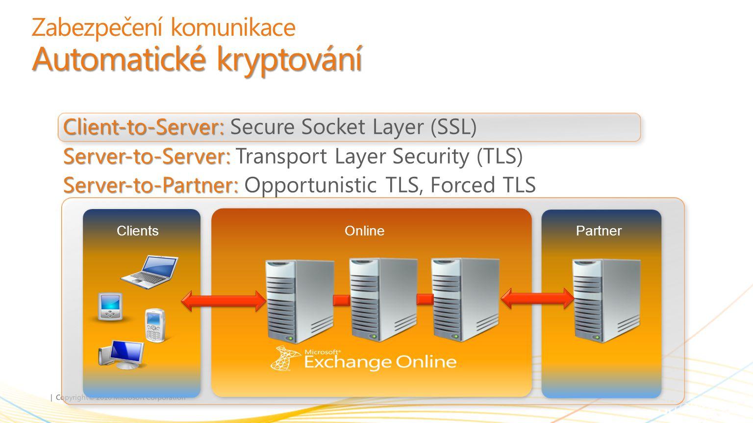 Zabezpečení komunikace Automatické kryptování