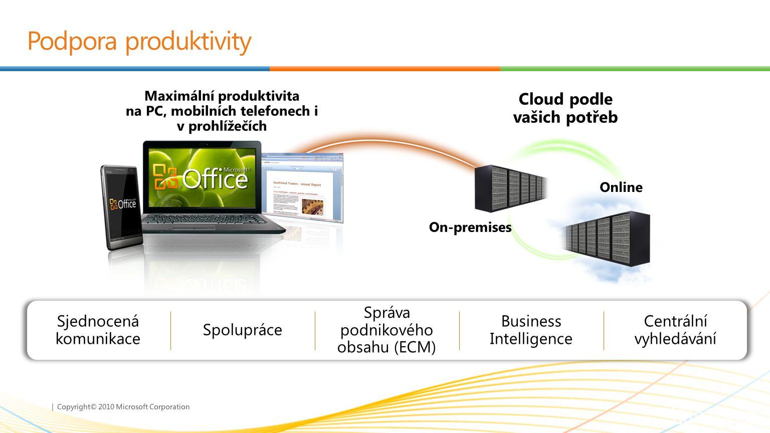Podpora produktivity Cloud podle vašich potřeb