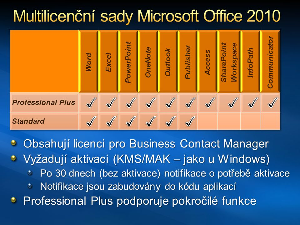 Multilicenční sady Microsoft Office 2010