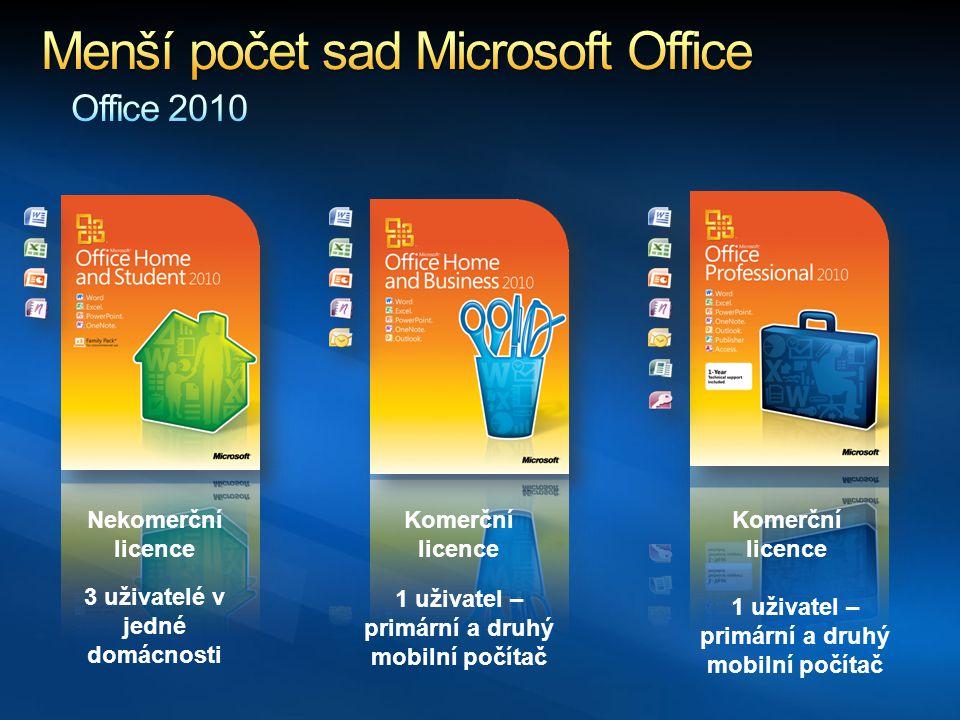 Menší počet sad Microsoft Office