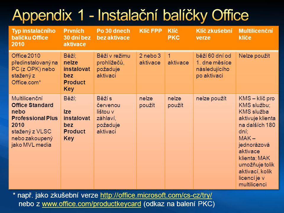 Appendix 1 - Instalační balíčky Office 2010