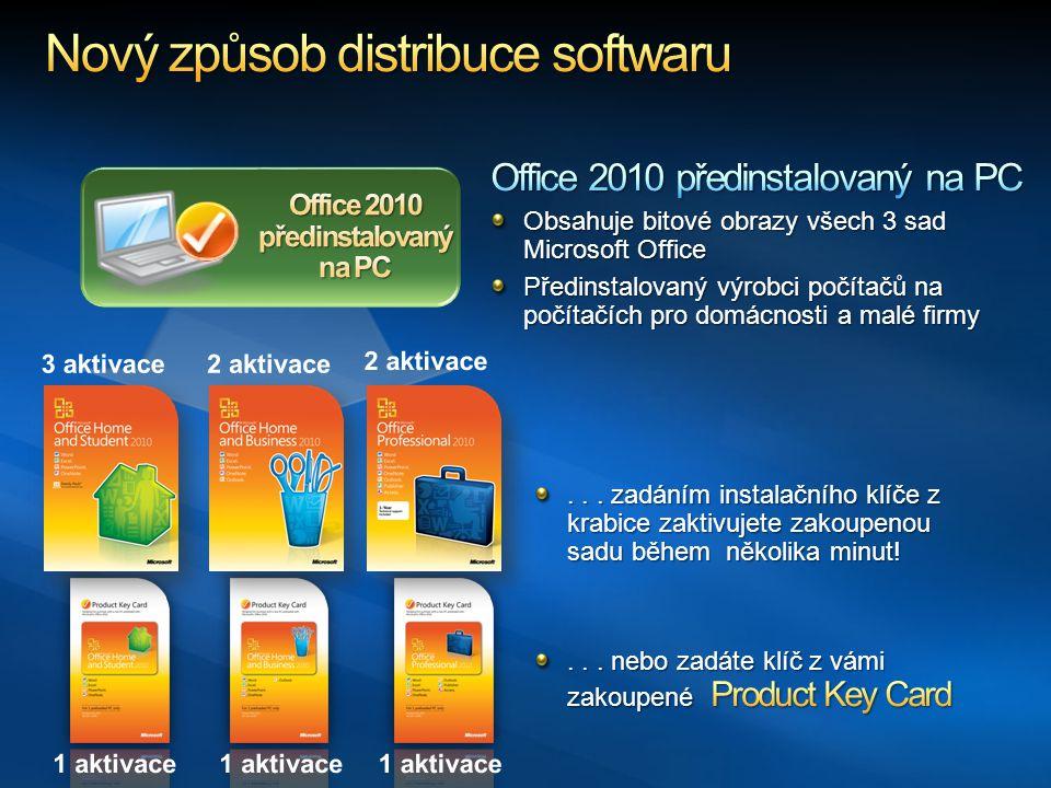 Nový způsob distribuce softwaru