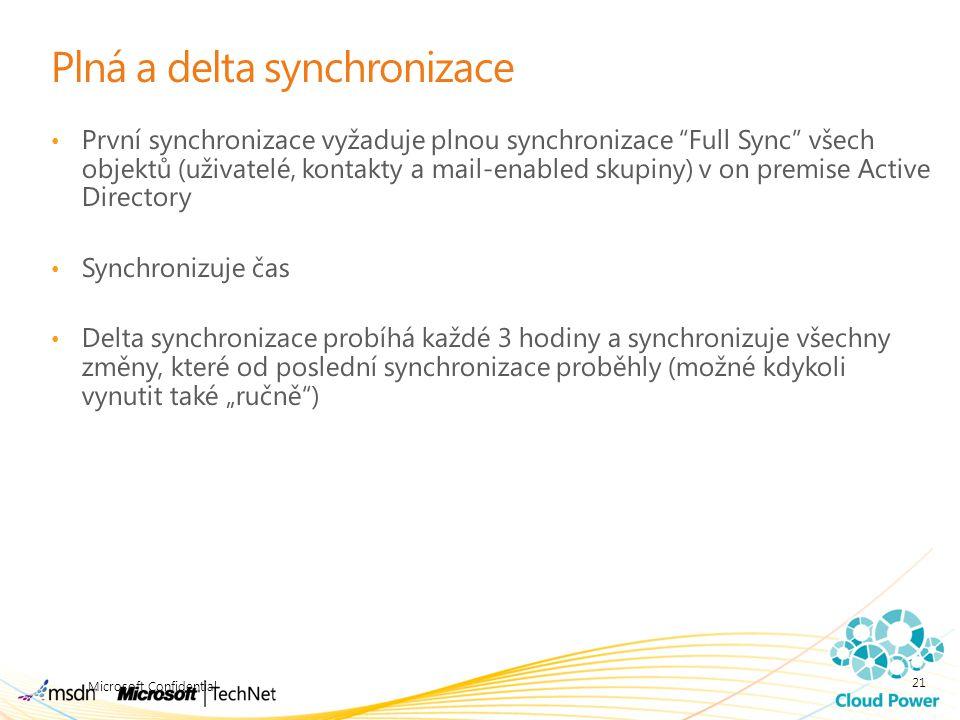 Plná a delta synchronizace