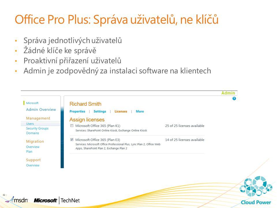 Office Pro Plus: Správa uživatelů, ne klíčů