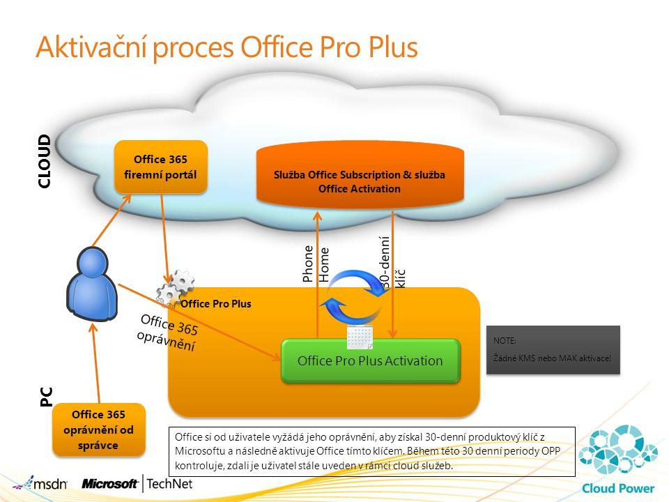 Aktivační proces Office Pro Plus