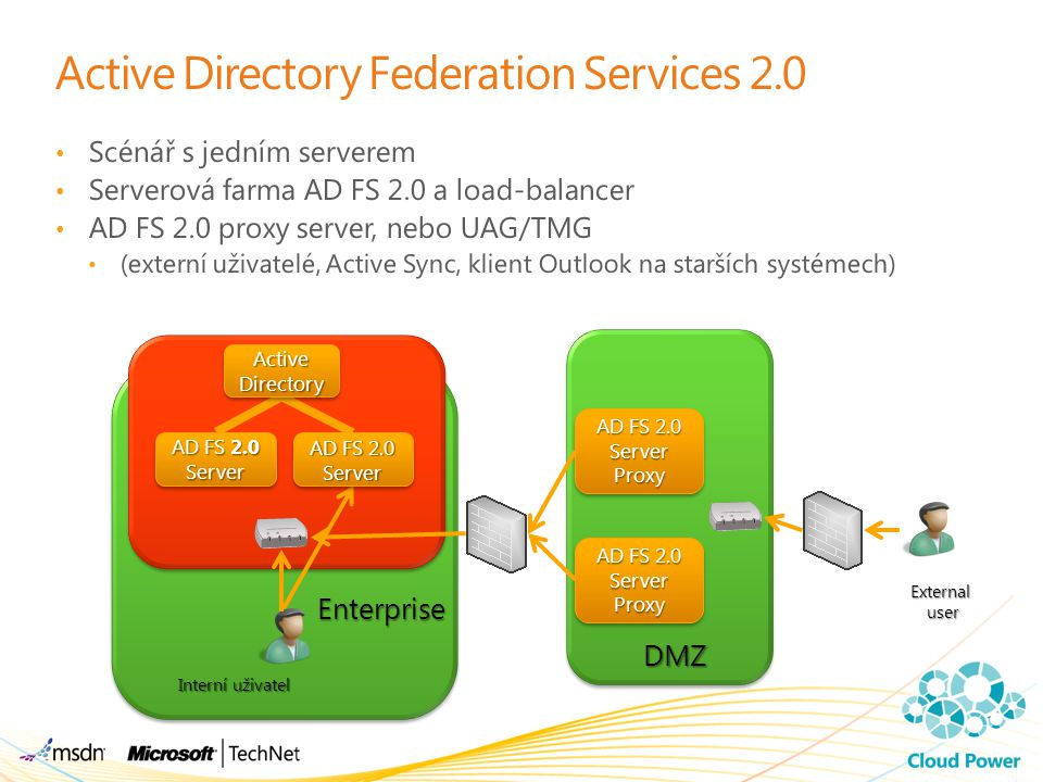 Active Directory Federation Services 2.0