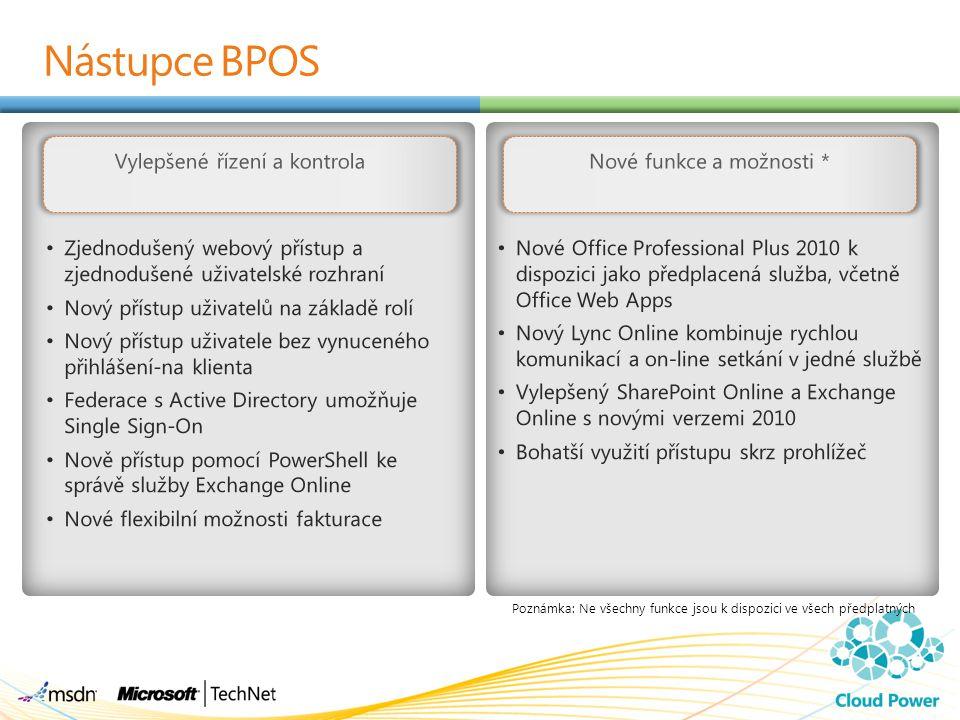 Nástupce BPOS Zjednodušený webový přístup a zjednodušené uživatelské rozhraní. Nový přístup uživatelů na základě rolí.