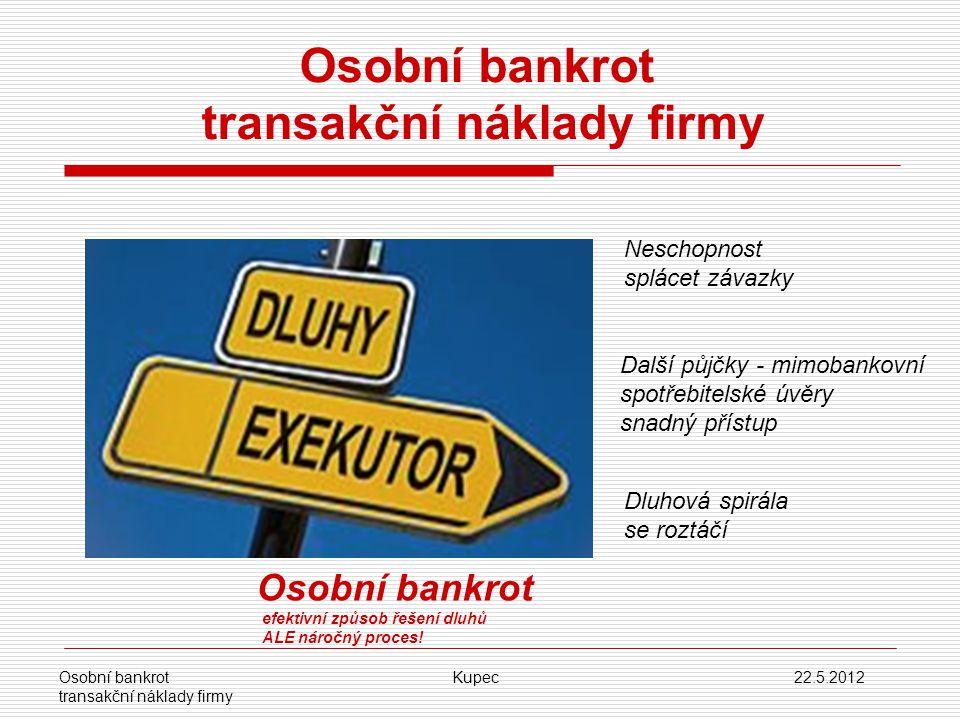 Osobní bankrot transakční náklady firmy