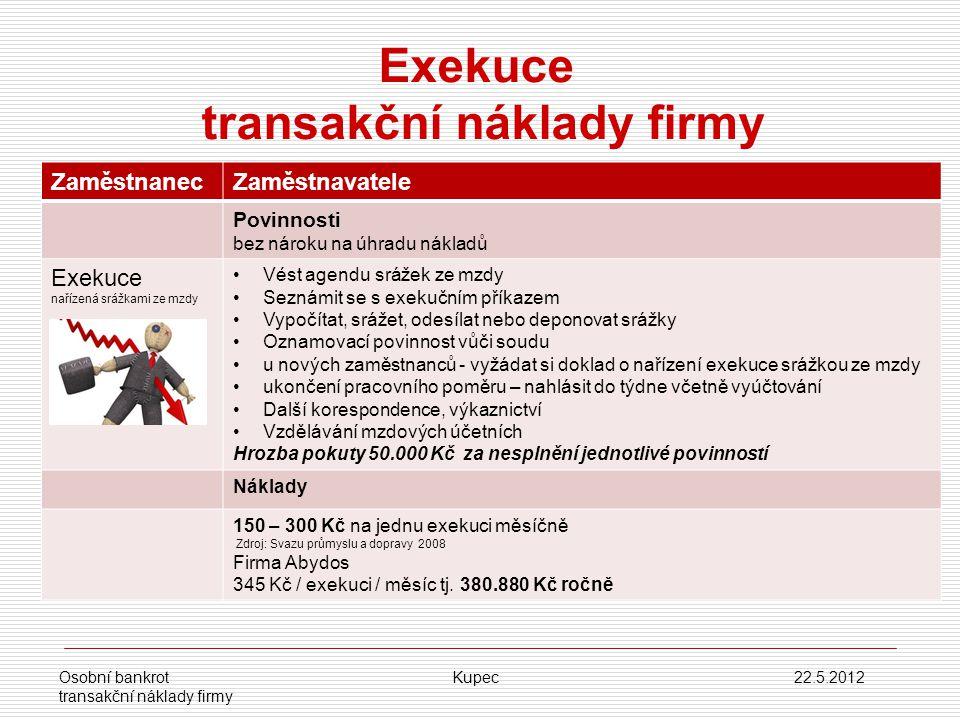 Exekuce transakční náklady firmy