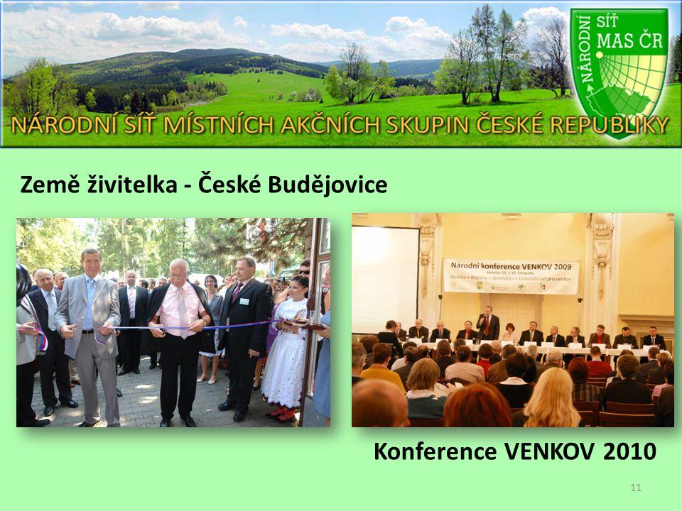 Země živitelka - České Budějovice