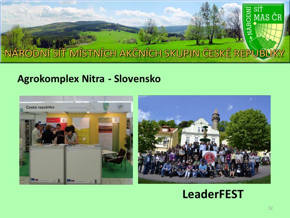 Agrokomplex Nitra - Slovensko