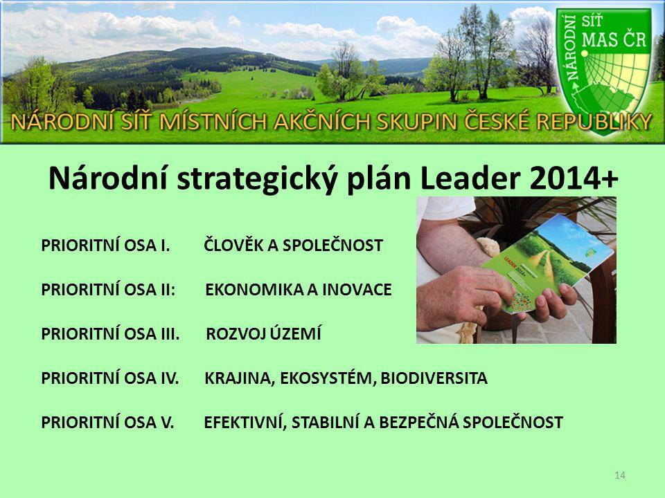 Národní strategický plán Leader 2014+