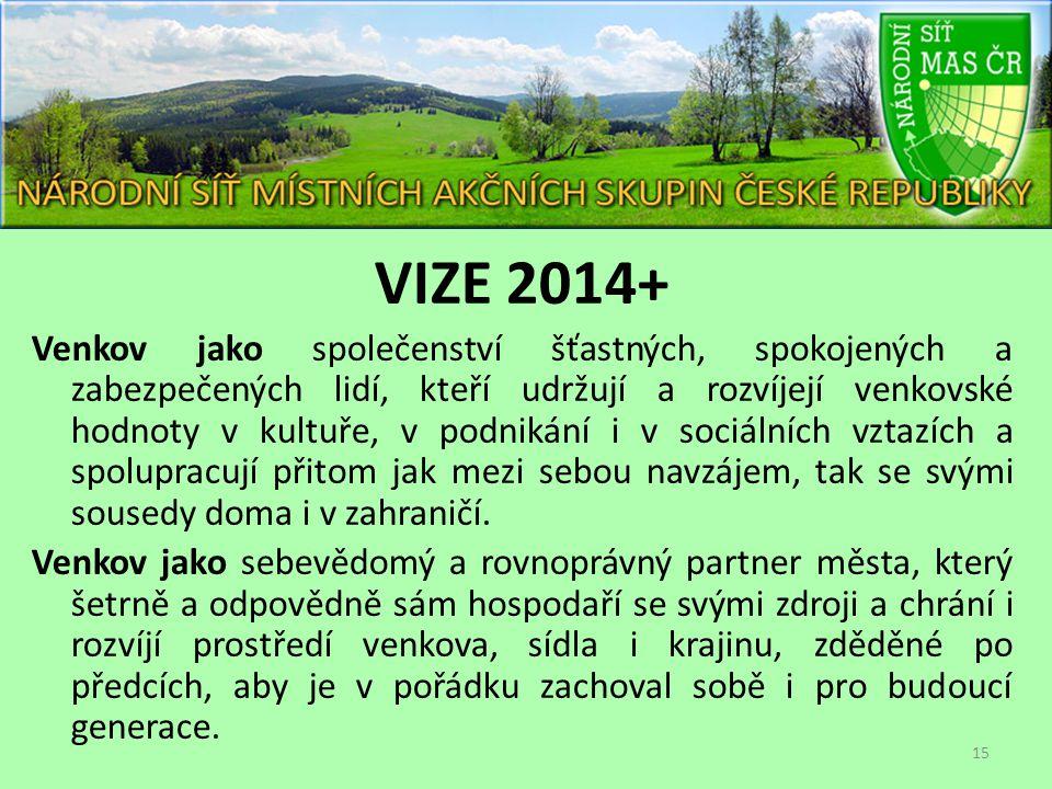 VIZE 2014+