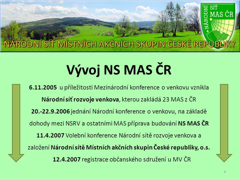 Vývoj NS MAS ČR 6.11.2005 u příležitosti Mezinárodní konference o venkovu vznikla. Národní síť rozvoje venkova, kterou zakládá 23 MAS z ČR.