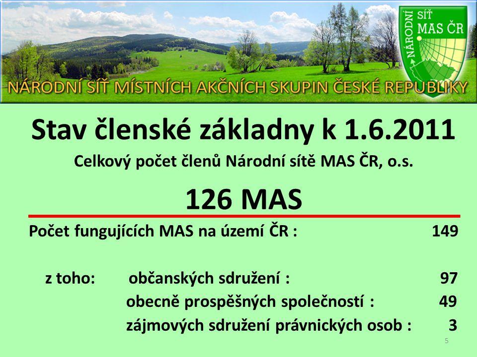 Stav členské základny k 1.6.2011 126 MAS