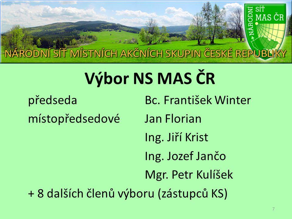 Výbor NS MAS ČR předseda Bc. František Winter