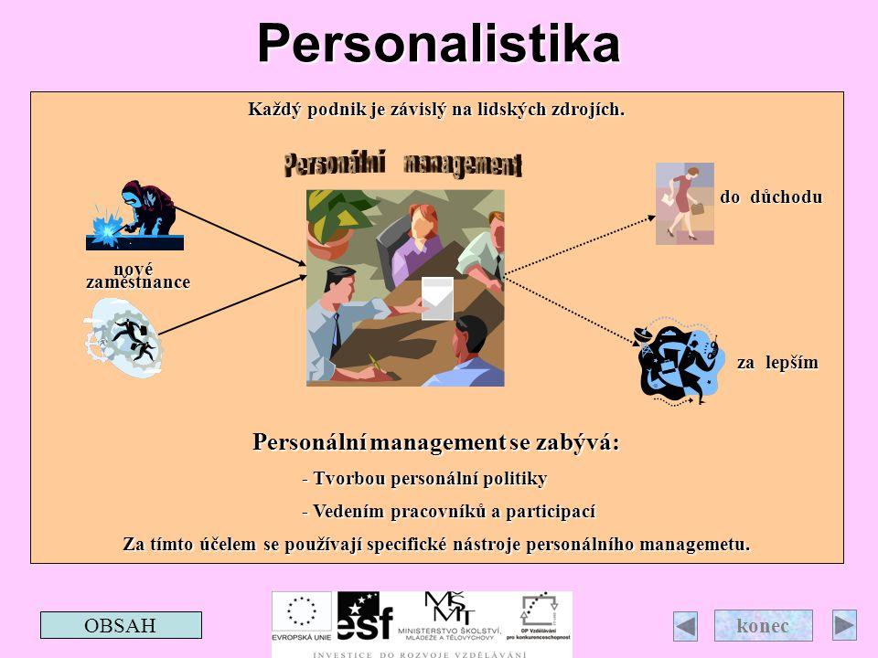 Personalistika Personální management Personální management se zabývá: