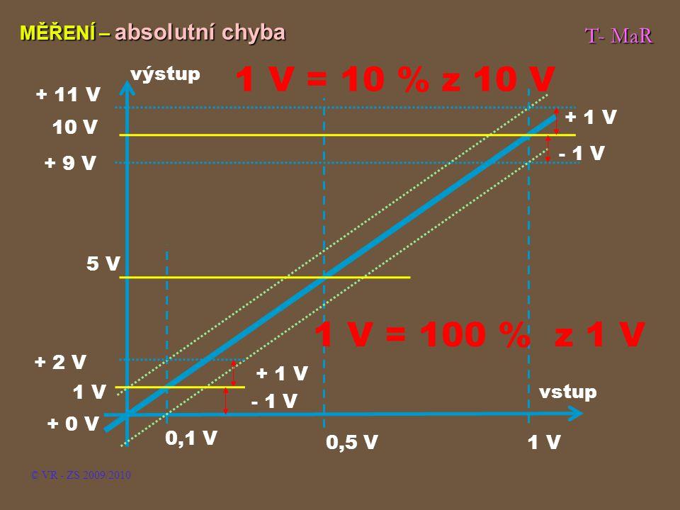1 V = 10 % z 10 V 1 V = 100 % z 1 V T- MaR MĚŘENÍ – absolutní chyba